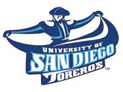 San Diego Toreros discount codes